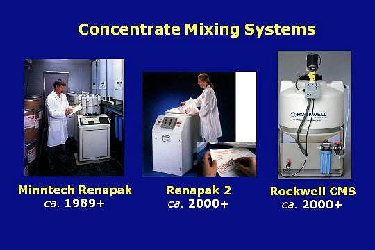 Dialysate Conductivity Meters : Rpc rabrenco